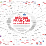 Financement et indépendance de la presse : la fiabilité et le pluralisme sont-ils menacés ?