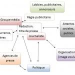 Vers une nouvelle éthique des médias ?