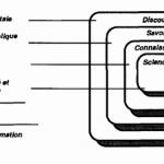 Repères et ressources en philo et éthique de la communication
