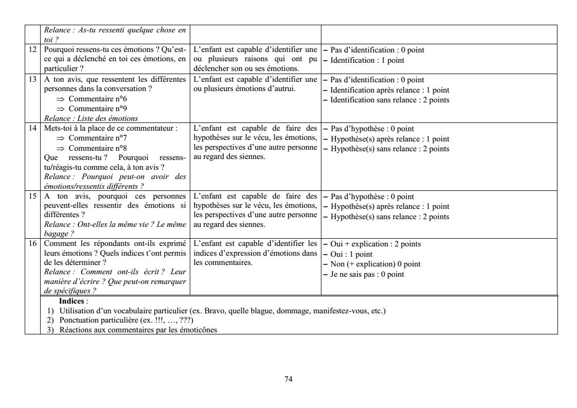 Les compétences socio-cognitives et socio-émotionnelles en éducation aux médias par le jeu coopératif