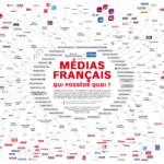Business des médias : quels modèles économiques pour (sauver) la presse ?