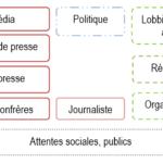 Paysage médiatique belge : y a-t-il trop de médias d'info ?