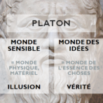 Introduction au questionnement philosophique